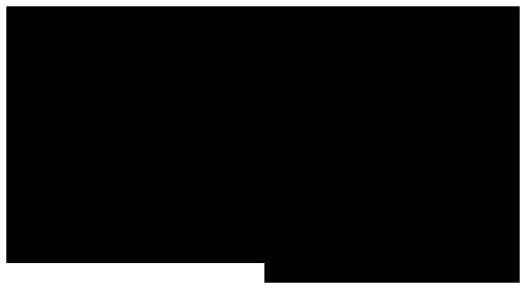 Химическая структура хлорогеновой кислоты