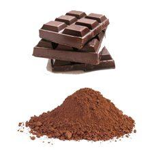 Шоколад или какао — что полезнее?